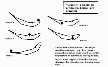Coquette concept showing movement